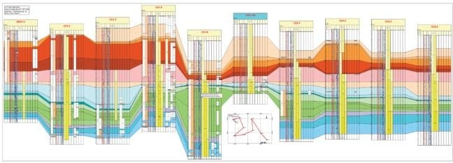 Gulf Of Mexico Onshore Wilcox Study High resolution Biostratigraphy and Sequence Stratigraphy of the Lower Tertiary PetroStrat Data Chart