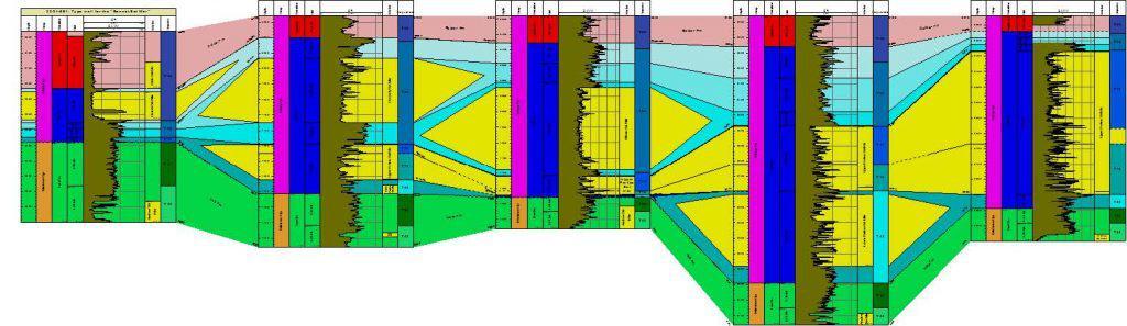 North Sea Sele Sands Study High Resolution Stratigraphy of the Eocoene and Paleocene Cross Section