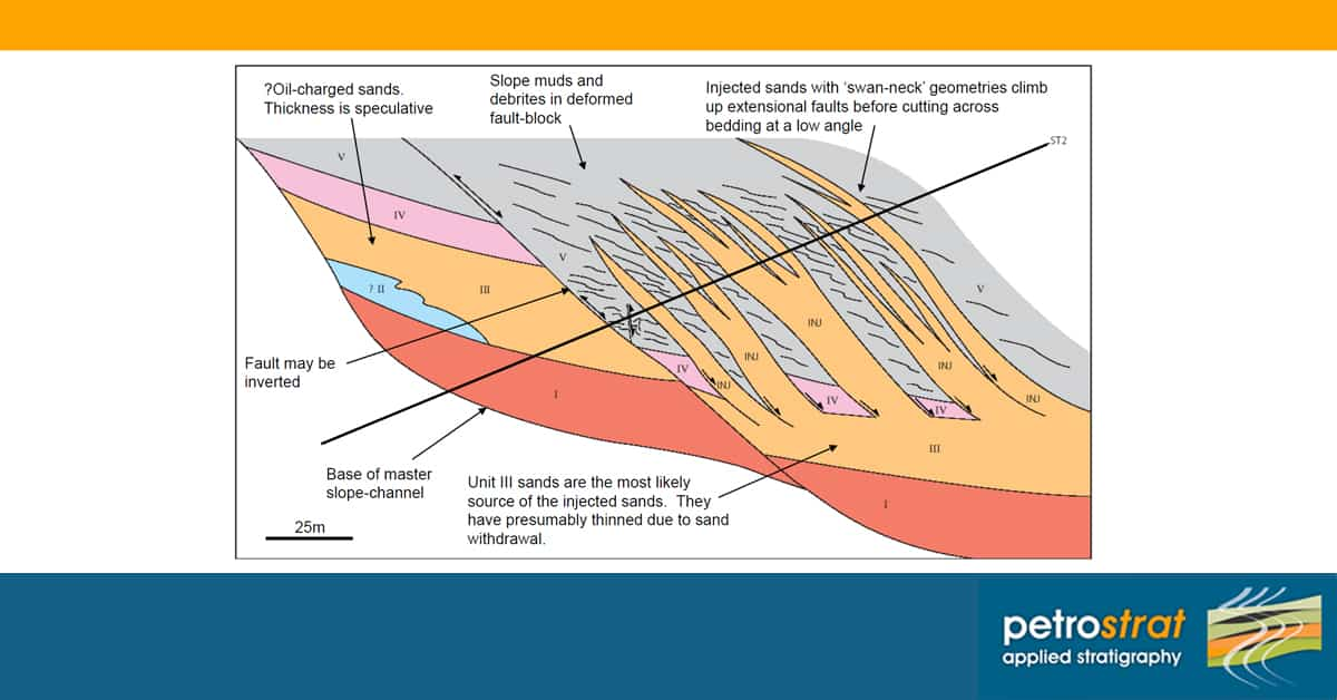 PetroStrat to present at the Geological Society Virtual Event 4th 7th May 2021 Featured Image