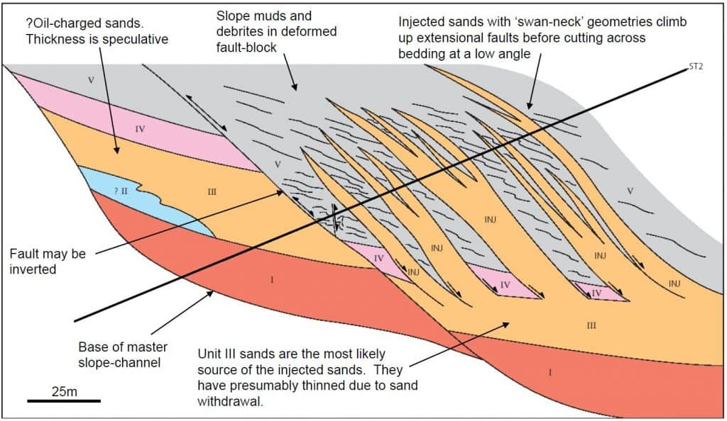 PetroStrat to present at the Geological Society Virtual Event 4th 7th May 2021 Reservoir Model Example