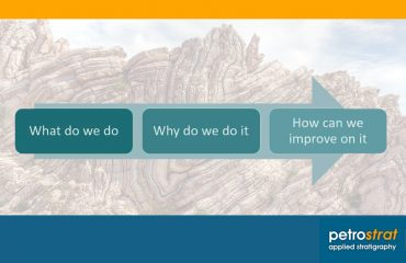 Continuous Improvement One of our Core Values At PetroStrat Featured Image